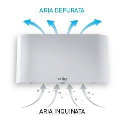 Depuratore d'aria SKYLED 6 - Più protezione all'interno dei tuoi locali